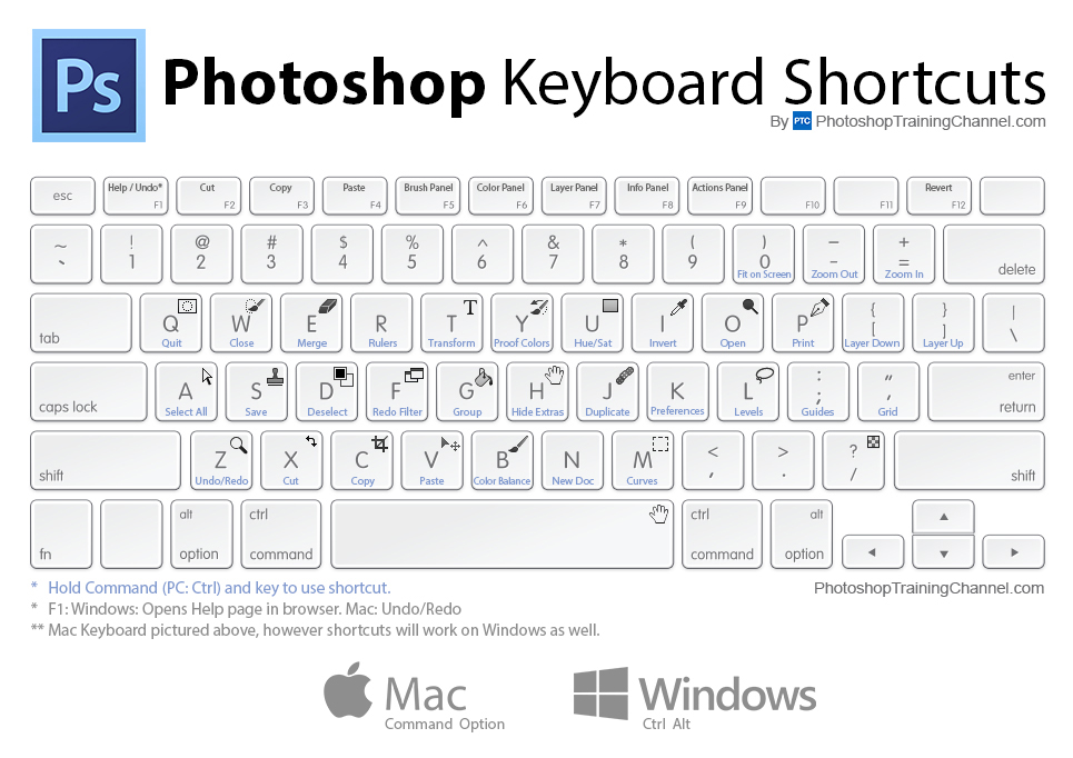 keyboard-shortcuts-photoshop