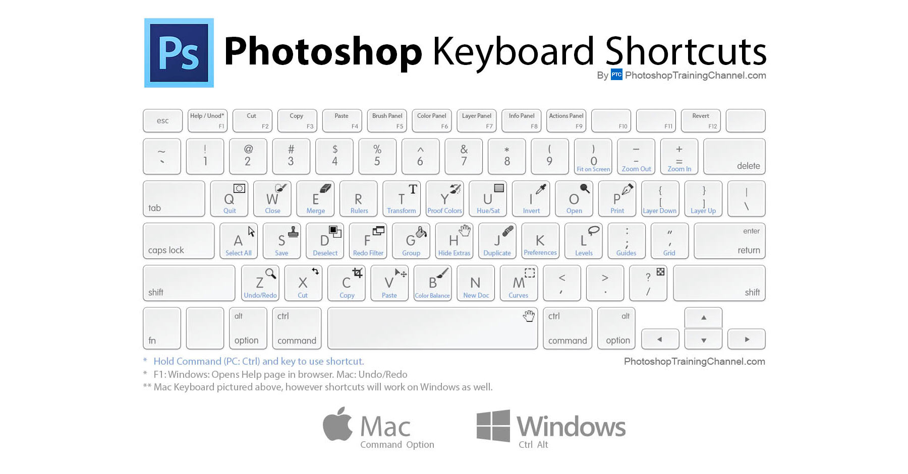 Photoshop keyboard shortcuts cheat sheet buycottarizona